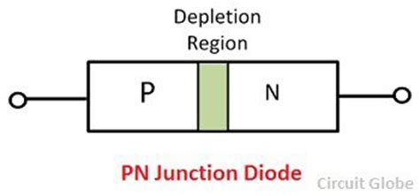 pn junction as rectifier difference between pn junction zener diode with comparison chart circuit globe