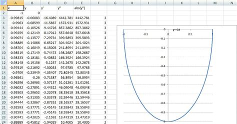 Excel Spreadsheet To Graph by Plot Help