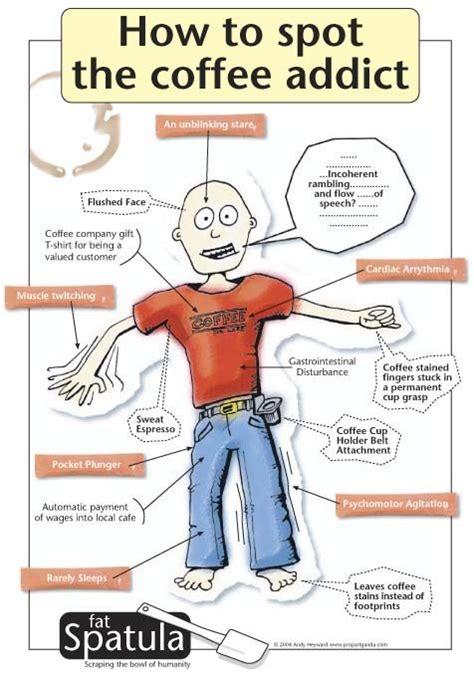 How To Coffee Detox by About Bionics Histrionics Ii Caffeine Addiction