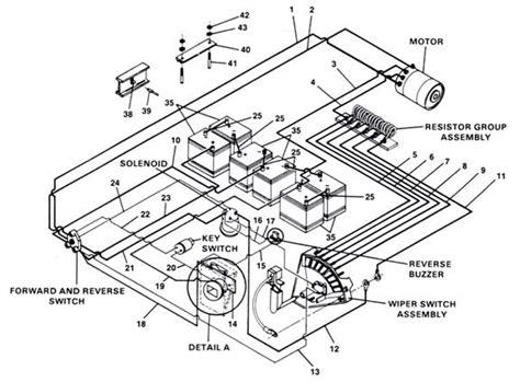 91 club car wiring diagram for club car wiring diagram 36