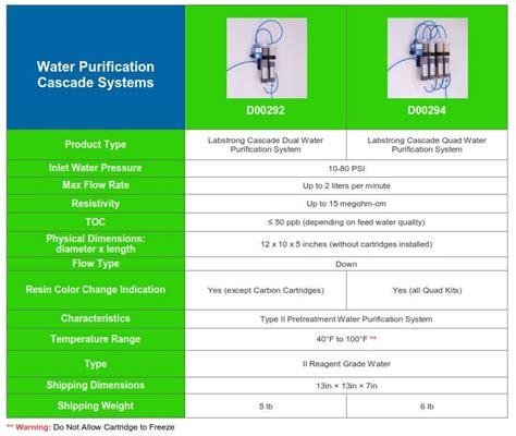d2012 transistor datasheet pdf data transistor d2012 28 images d2012 original supply us 0 23 0 31 toshiba toshiba