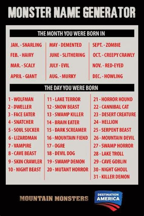horror themes names mountain monsters what is your monster name bigfoot