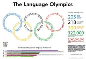 what does the color stand for gallery olympic rings