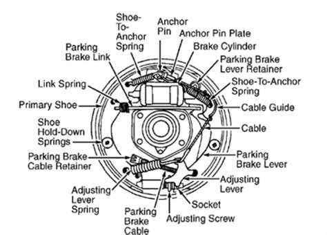 wiring diagrams 2000 ford e150 fixya