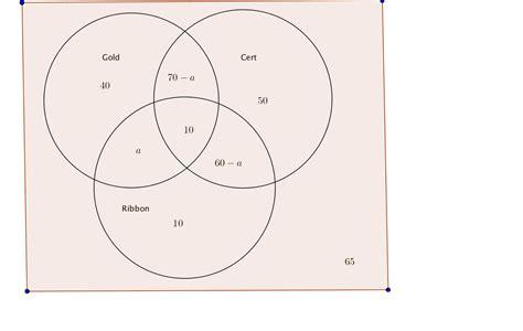 discrete mathematics is my 3 circle venn diagram discrete mathematics draw venn diagram for this