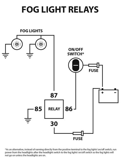 how to wire headlights from scratch wiring diagram not