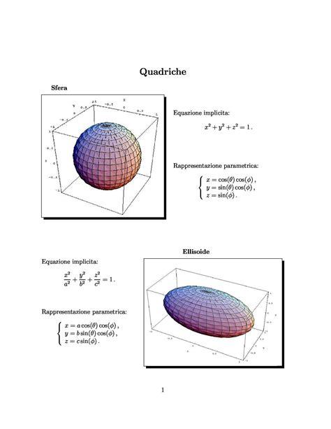 analisi matematica 1 dispense funzioni quadratiche dispense