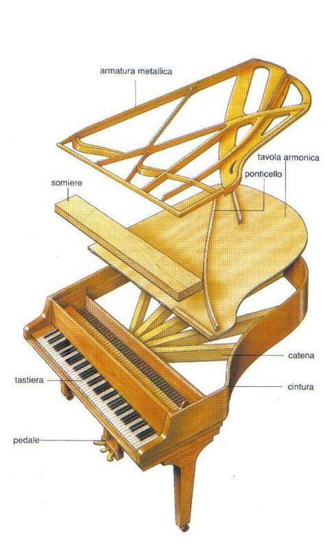 tavola armonica pianoforte storia della tastiera corso di tastiere scuola di musica