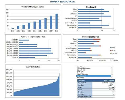 kpi monitoring template 25 unique excel dashboard templates ideas on