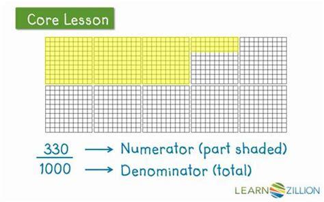 comparing decimals mrs. kopari 4th grade los paseos
