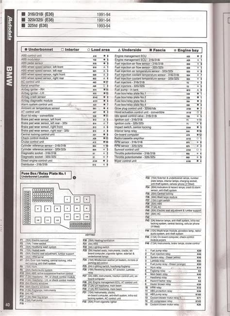 bmw e36 fuse box diagram fuse box and wiring diagram