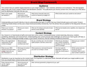 content marketing strategy template 21 questions to help you define your content marketing