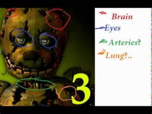Morgan s gaming new fnaf 3 character explained spoiler alert