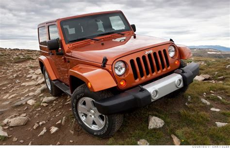 Best Jeep For The Money Cars Top 10 Best Resale Value 2 Jeep Wrangler 2