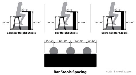 correct bar stool height proper bar stool height and spacing basement pinterest
