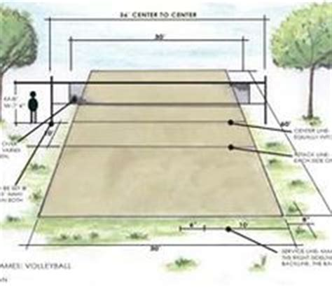 backyard volleyball court dimensions 1000 images about outdoor gardening on pinterest
