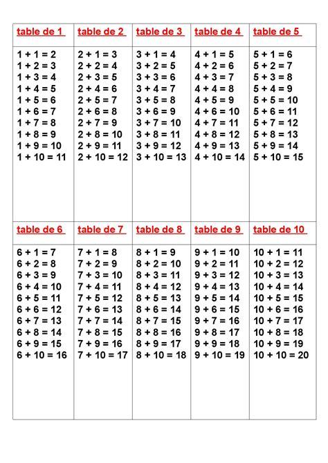 tables addition tables d addition la table des doubles cp ce1 ce2 cm1