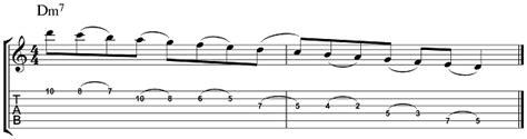 swing guitar scales ギター練習 ギターでジャズサックスプレイヤーのようにスケールを弾くスケールアプローチ guitar type