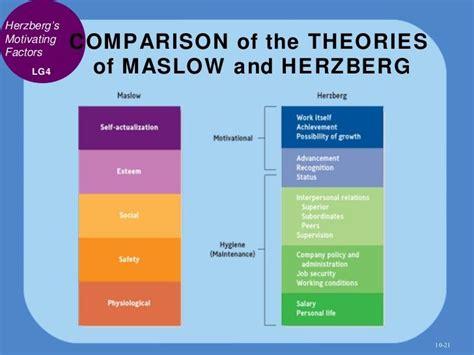 Maslow Vs Herzberg Essay by Essay On Herzberg