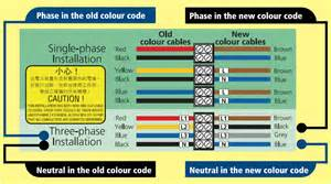 ac wire colors new cable colour code