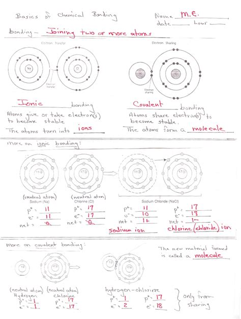 ionic basic tutorial printables ionic and covalent bonds worksheet answers