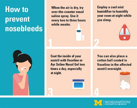 5 steps to prevent winter how to stop a nosebleed 10 tips for stopping a bloody nose