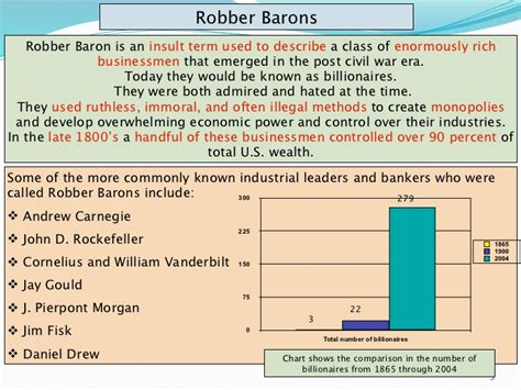 Captains Of Industry Essay by Captains Of Industry Vs Robber Barons Essay