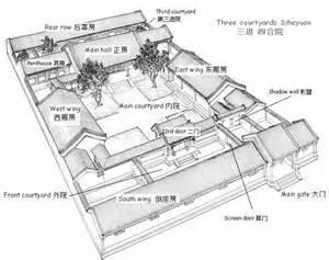 Hanok House Floor Plan siheyuan and hutong irene the kibbitzer