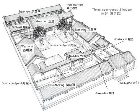 House Plans With Courtyards by