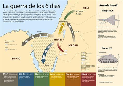 la guerra de los infograf 237 a quot la guerra de los 6 d 237 as quot on behance