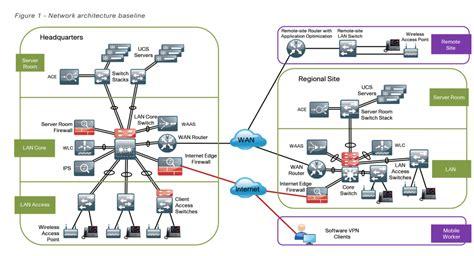 cisco network diagram visio template 14 cisco icons for visio 2010 images cisco network icons
