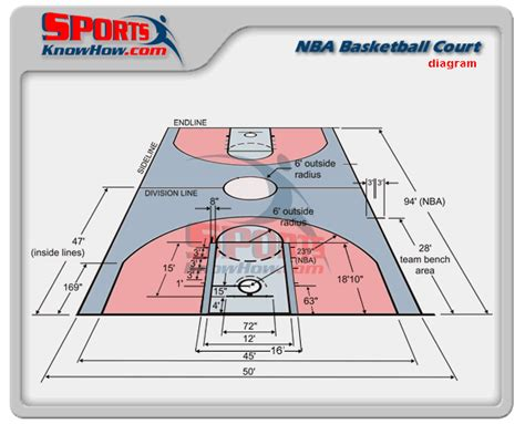 basketball court dimensions diagram basketball standard size of basketball court