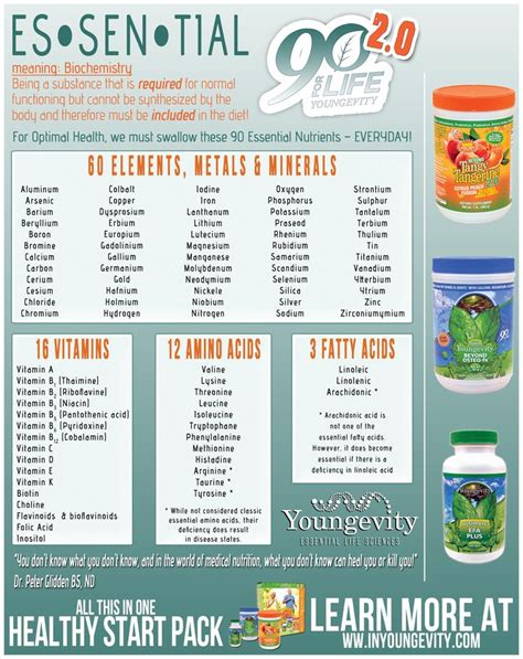 Detox Youngyevity by 184 Best Youngevity Products Images On