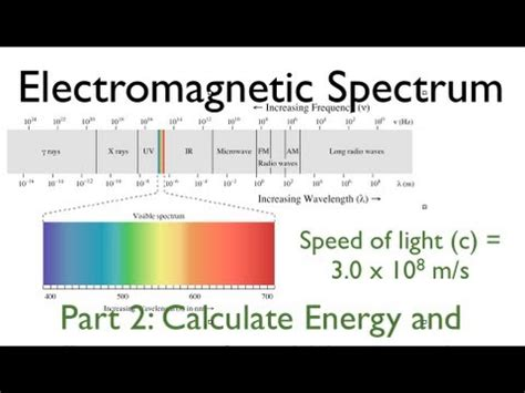 frequency of light calculator em spectrum part 2 calculate energy and frequency from