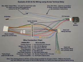 pioneer deh x6800bt wiring diagram pioneer car stereo manuals mifinder co