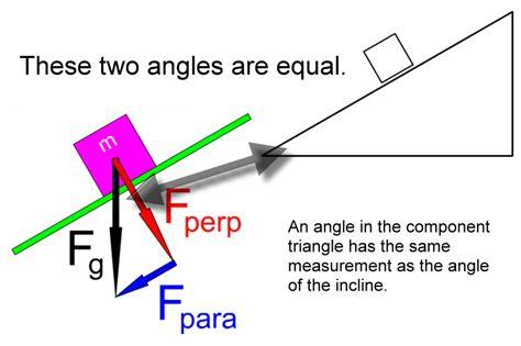 physics incline inclined plane zona land education