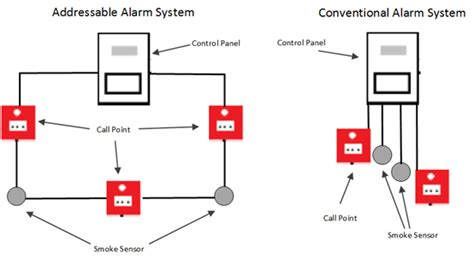 addressable alarm system diagrams wiring diagram