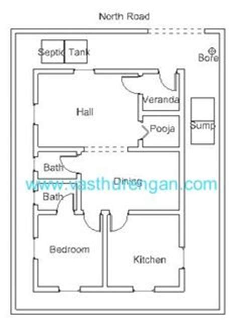 single bedroom plans as per vastu south indian traditional house plans google search homes pinterest traditional house