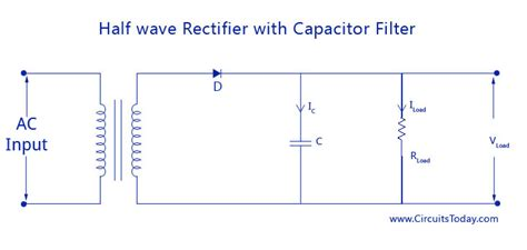 capacitor filter wave half wave rectifier with filter 28 images capacitor filters rectifiers electronic devices