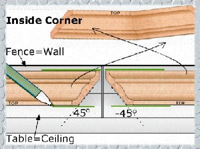 how to install crown molding on top of kitchen cabinets how to install a crown molding diy home improvement