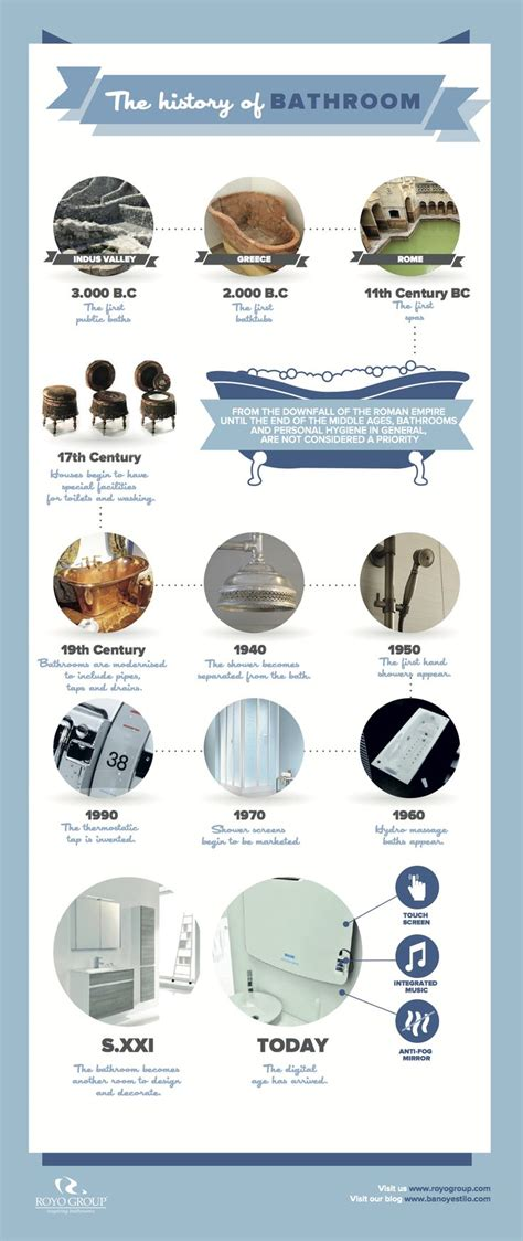 Plumbing History by 75 Best The History Of Plumbing Images On
