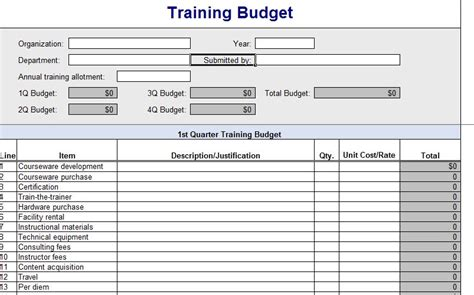 Training Budget Template   Training Budget Template Excel
