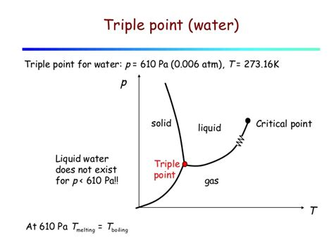 pt diagram water lecture 11 heat and phase changes