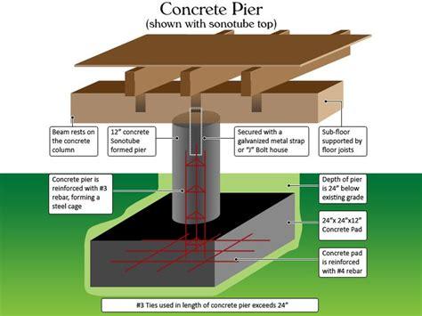pier and beam floor plans pier and beam floor plans pier construction house plans
