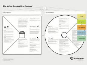value proposition template ready to use value proposition canvas template īndruc