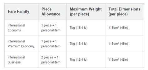 virgin baggage fee virgin australia baggage airlines baggage allowance and