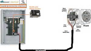 Clothes Dryer Wiring Bosch Net Electric Dryer Drying