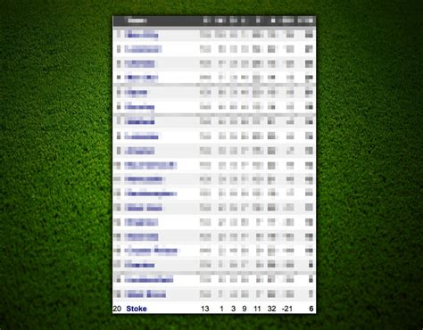 epl form table russia premier league table form and fixture