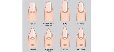 Your Nail Type by News What Nail Type Are You Carpet Manicure