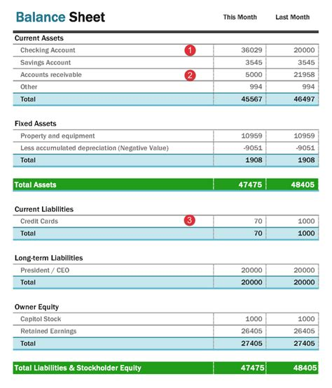checking account balance sheet template checking account balance sheet template pacq co